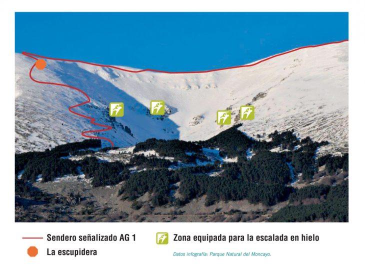 Ruta ascensión al Moncayo en invierno
