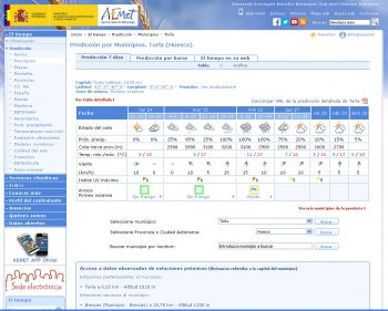 prediccion_municipios_7dias_AEMET