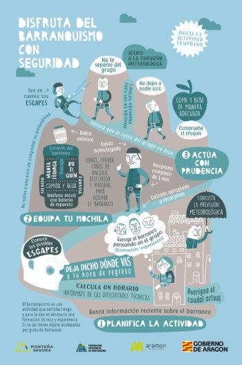 #PEA: Practica barranquismo con seguridad