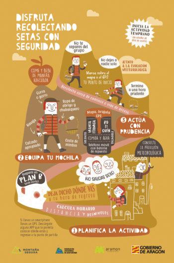 #PEA: Recolecta setas con seguridad